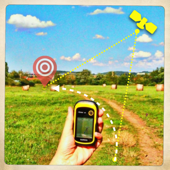 Geocaching-what-is-gps-rally-how-does-it-work