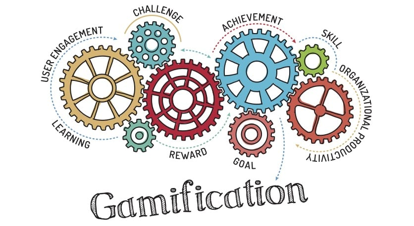 Gamification is defined as: